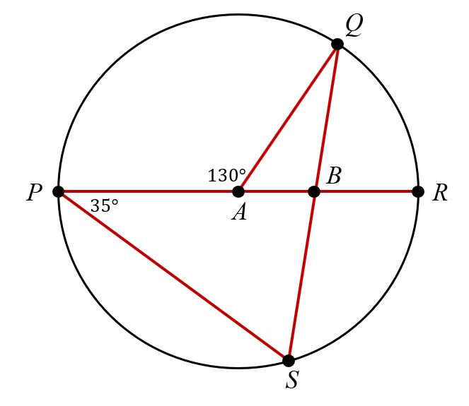 Circle A with points P Q R S on the circle and point B in the circle, to the right of the center, point A. A diameter connects the points P A B and R. A chord connects the points S B and Q. A second chord connects the poitns P and S. The measure of angle A P S is 35 degrees. The measure of angle P A Q is 130 degrees.